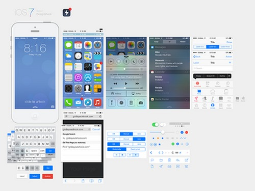iOS wireframe kit for Sketch