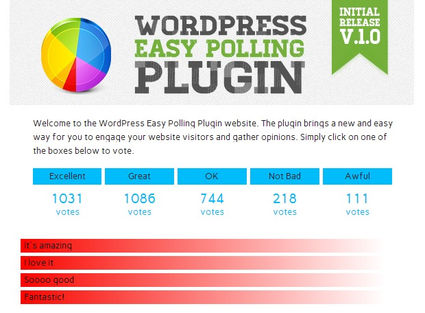 wordpress easy polling