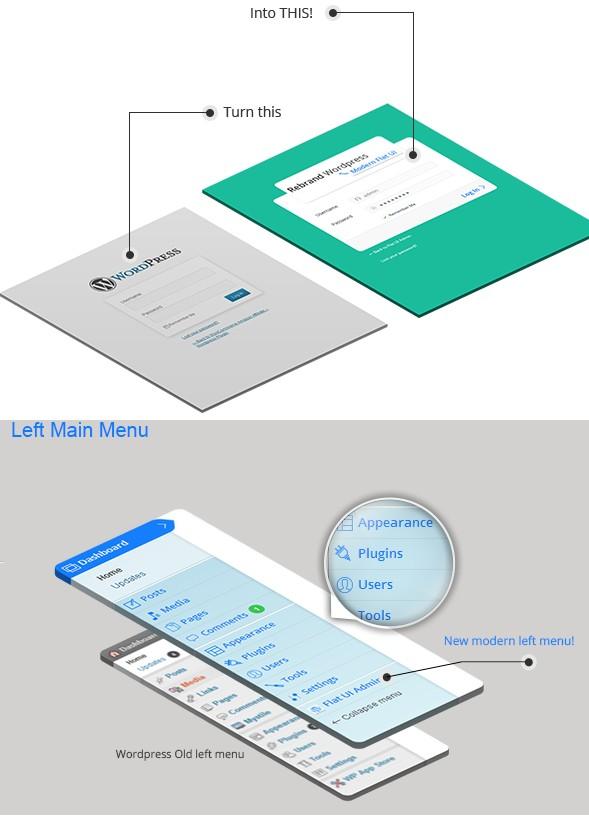Rebrand WordPress Admin Theme
