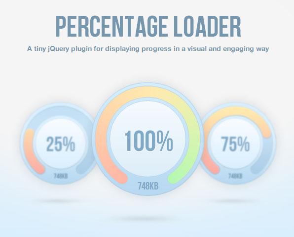 percentage jQuery loader