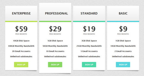 Beautiful price-hosting with HTML5 and CSS3