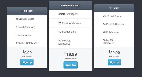multiple price template