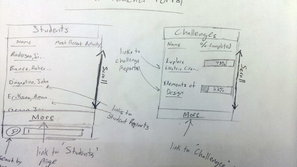 Teachers app wireframing