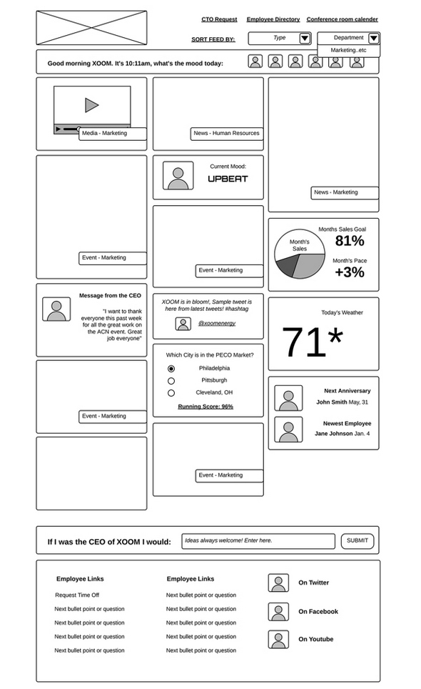 Intranet-pinterest.pdf