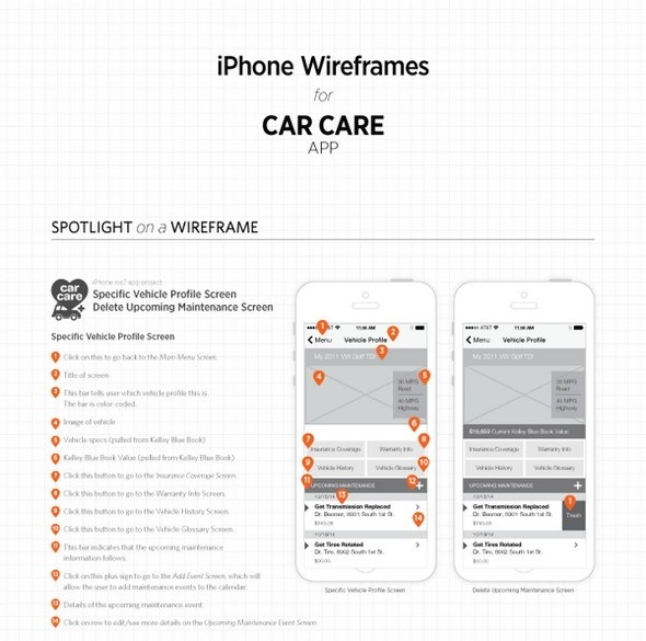 spotlight wireframe