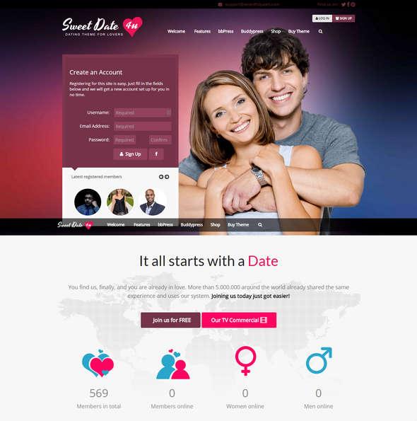 Sweet Date -
