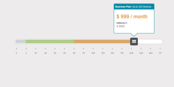 Draggable Price Scale slider