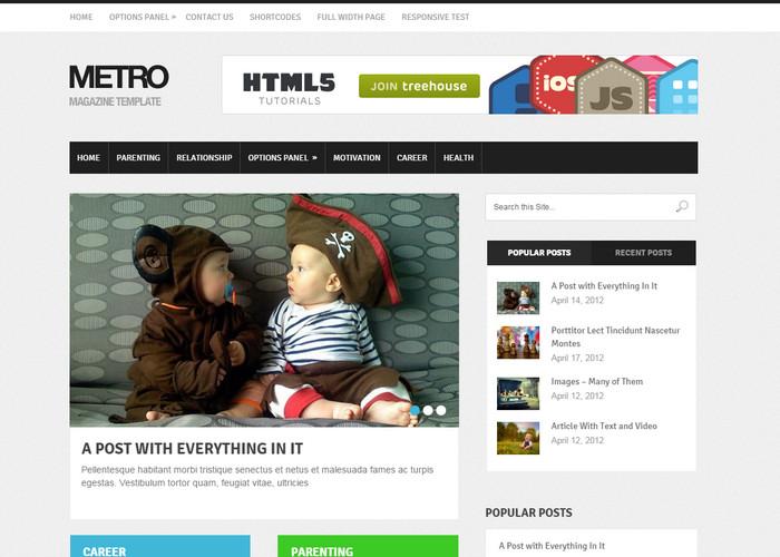 Metro WordPress Themes 2018