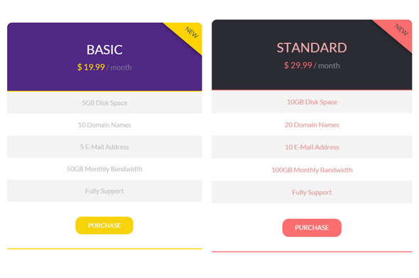 Flat Pricing Tables Design with css