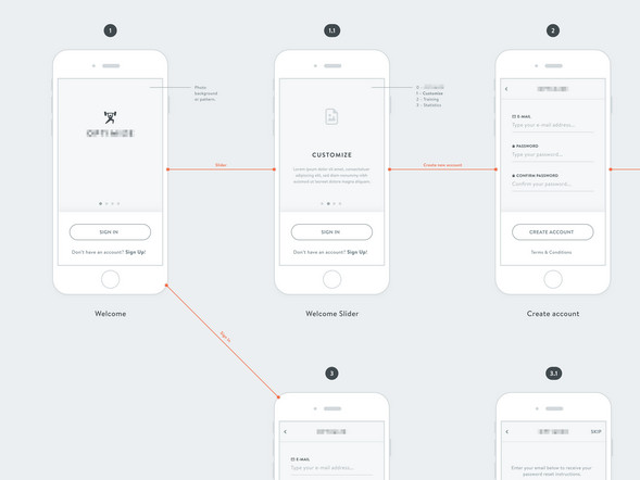 Welcome Wireframe