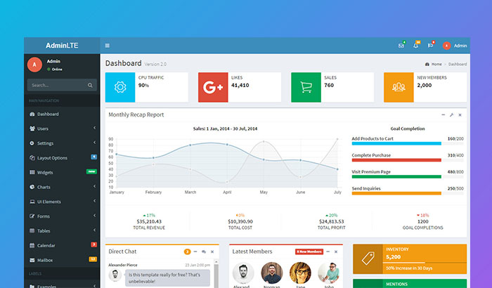 Admin LTE Dashboard Template