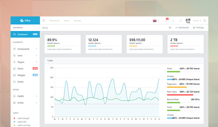 Alba Dashboard Template