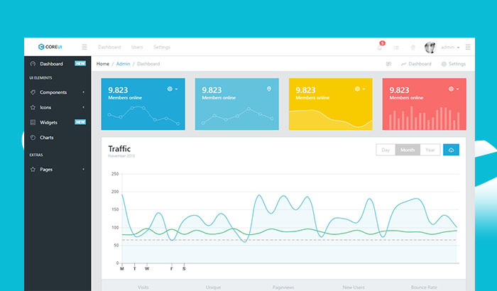 Core UI Admin Dashboard Template