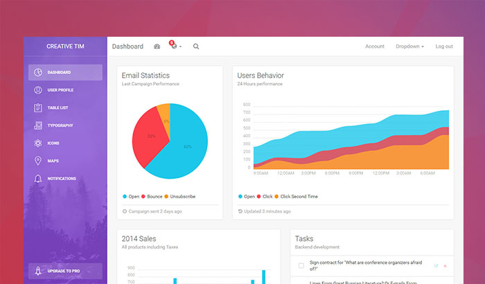 Light Bootstrap Dashboard Template