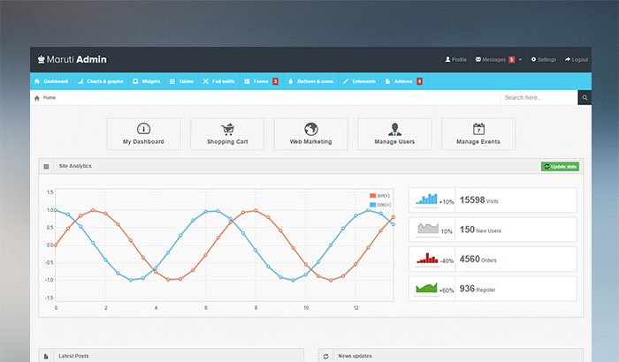 Maruti Admin Dashboard Theme