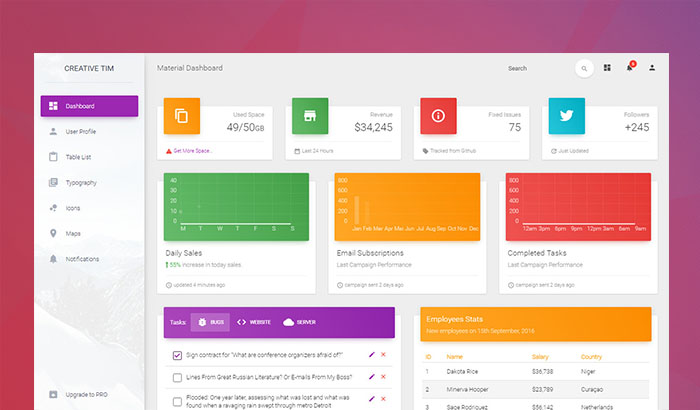 Material Dashboard Template
