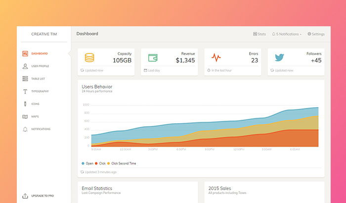 Paper Dashboard Template