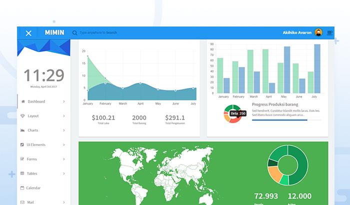 Mimin - free bootstrap Dashboard Template