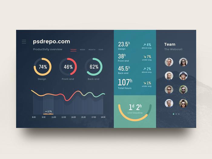 Admin Dashboard UI PSD Template