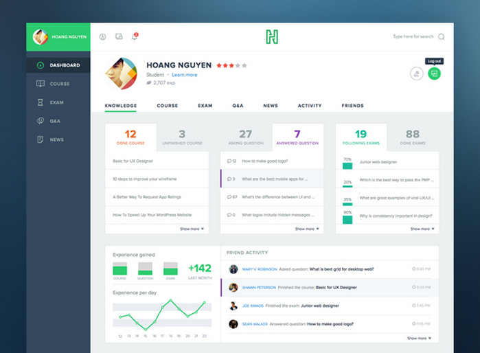 Course Dashboard Sketch Template