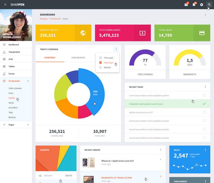 Sharpen Dashboard PSD Template