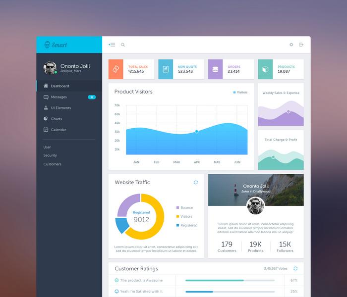 Smart PSD Admin Template