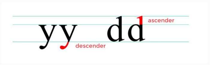 Ascender or Descender