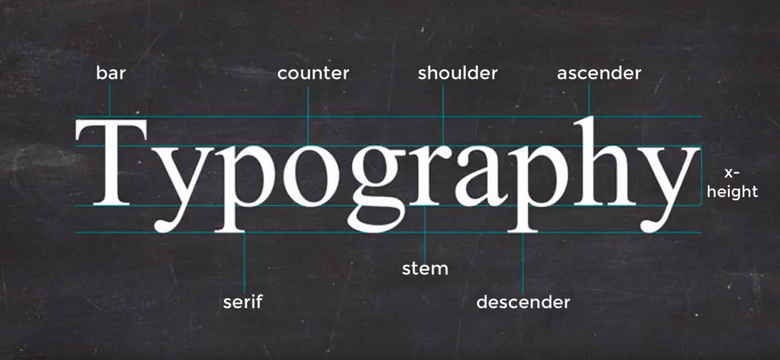 typography tutorials for beginners and experts