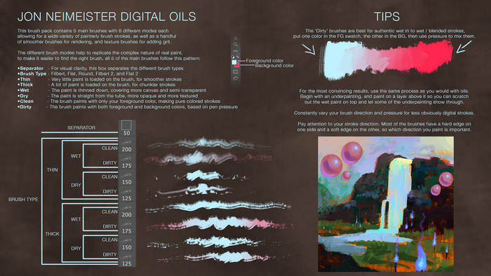 Digital Oil Brushes