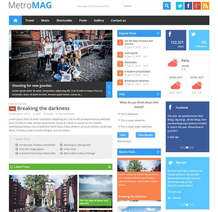 Top Metro WordPress Theme