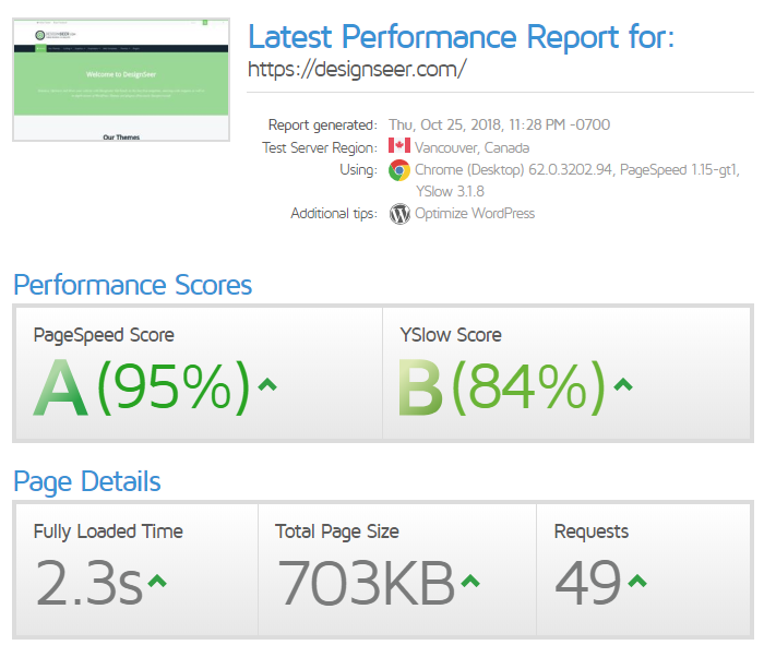 designseer pagespeed results