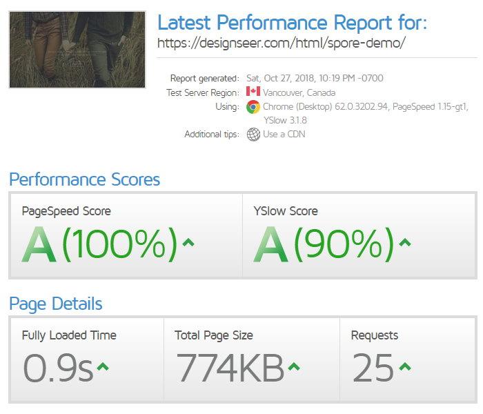 spore speedtest perfect score