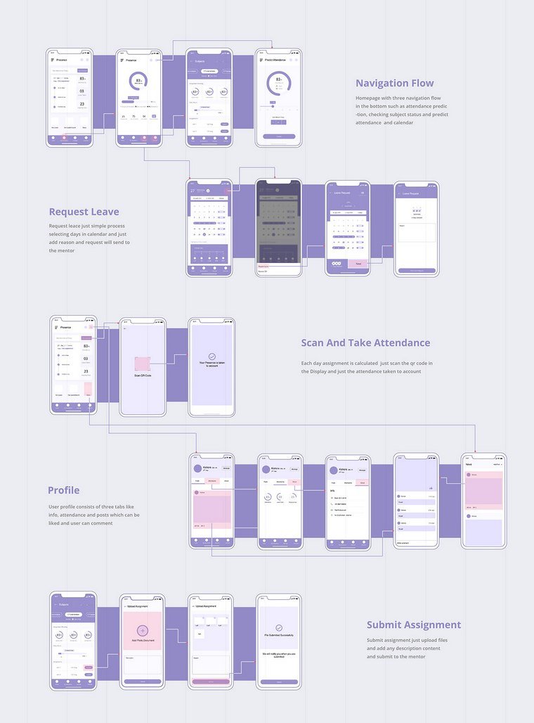 mobile app wireframe example