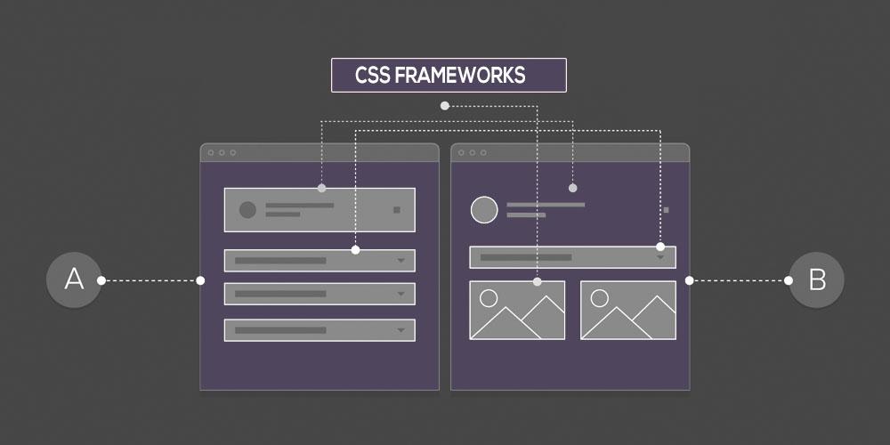 CSS frameworks 2021