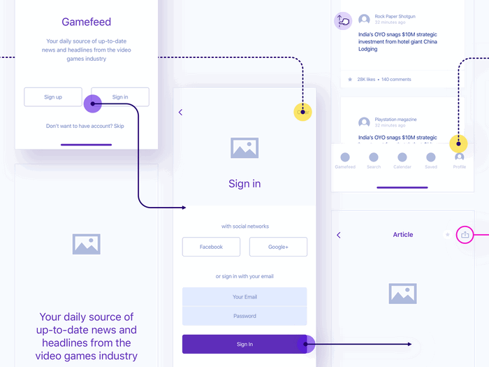 mobile login wireframe