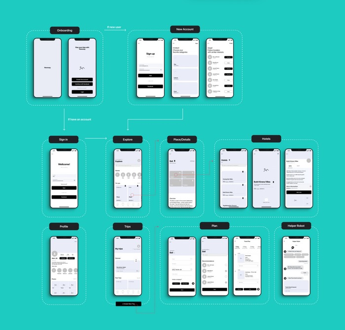 travel app wireframe