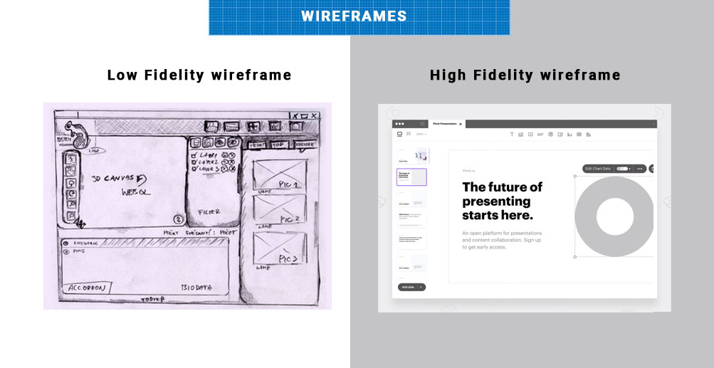 wireframe examples 2020